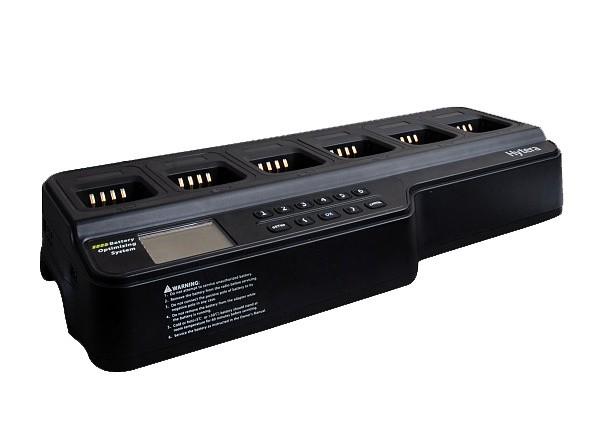 Hytera MCA05-X