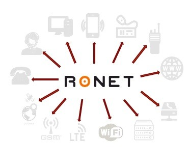 Диспетчер системы RONET